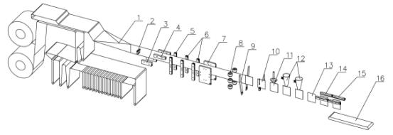 自立袋加拉链水平包装机