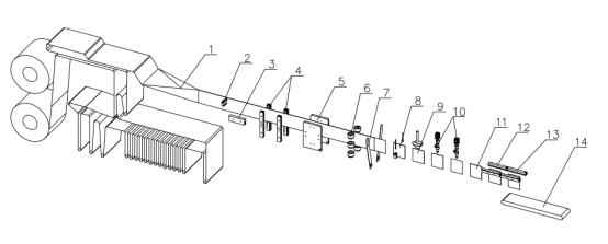 自立袋水平式包装机