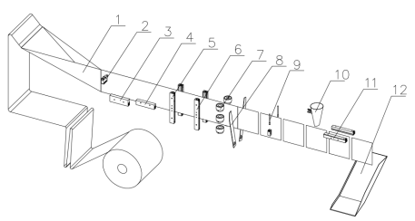 平袋加拉链水平包装机